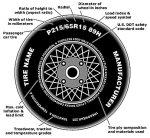 http://www.2carpros.com/images/articles/tires/tires.jpg